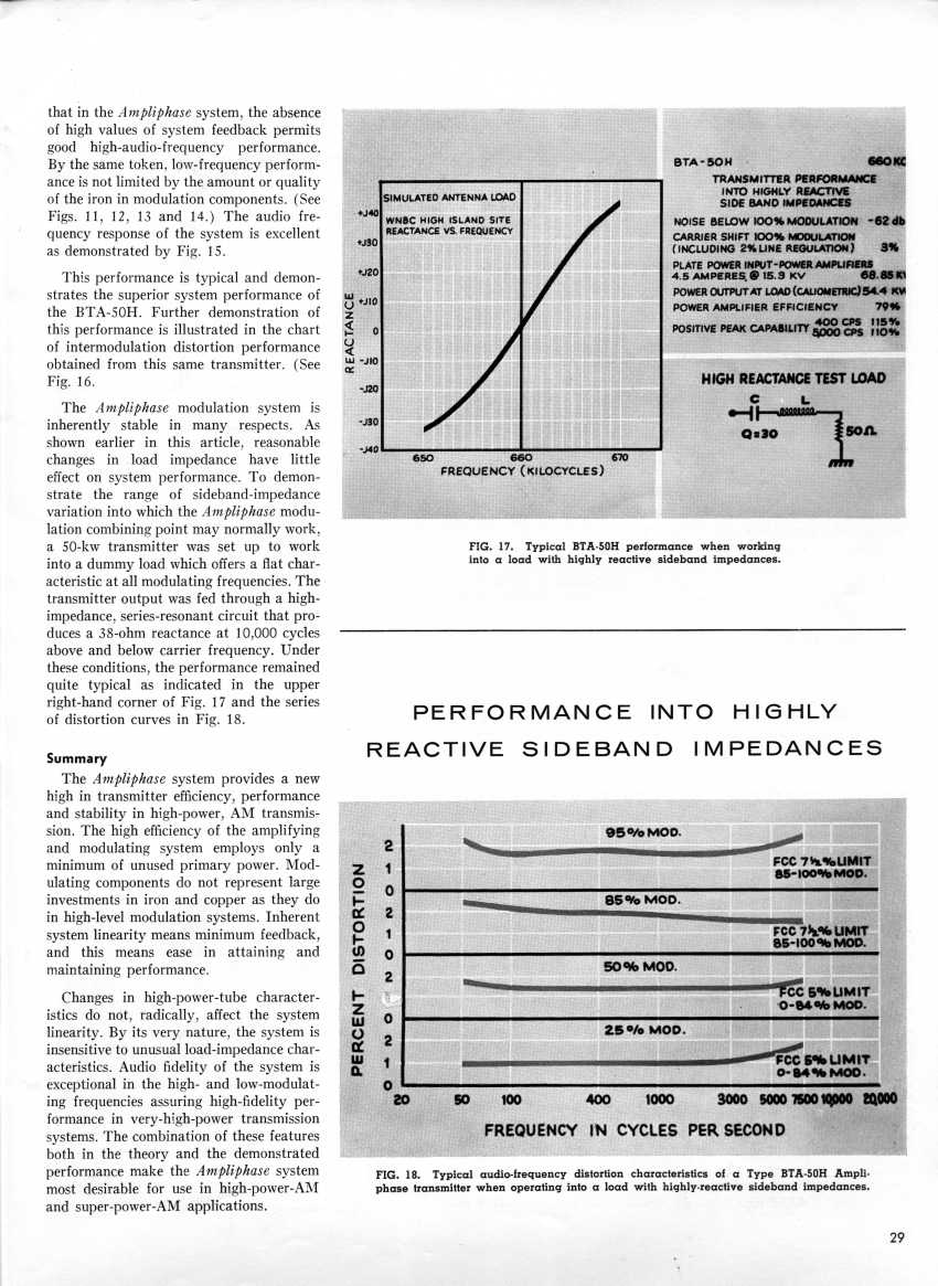 Ampliphase ... For Economical Super-Power AM Transmitters, page 6