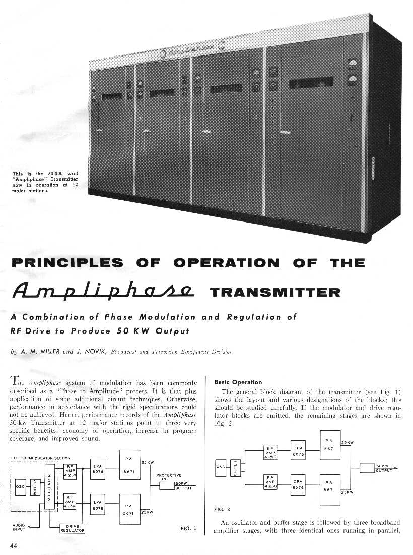 Principles of Operation of the Ampliphase Transmitter, page 1