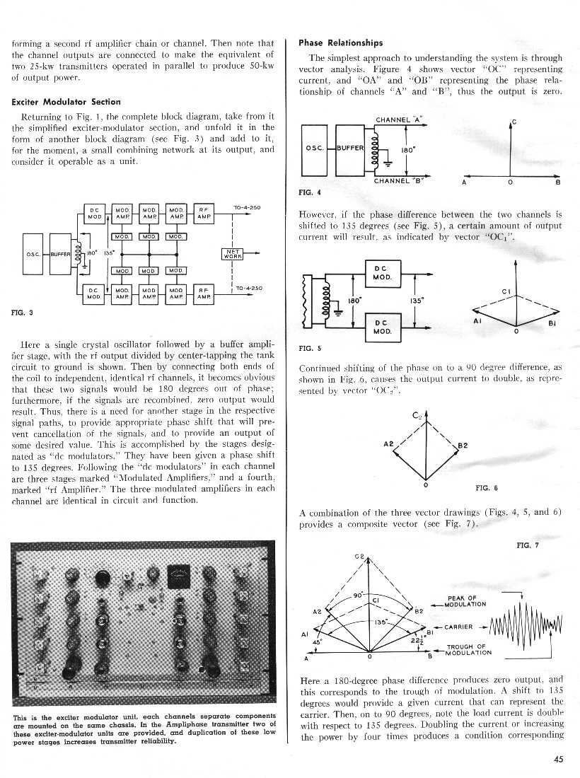 Principles of Operation of the Ampliphase Transmitter, page 2