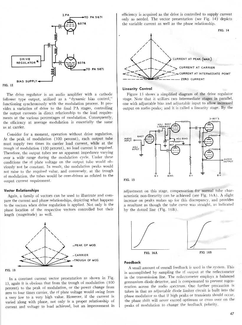 Principles of Operation of the Ampliphase Transmitter, page 4