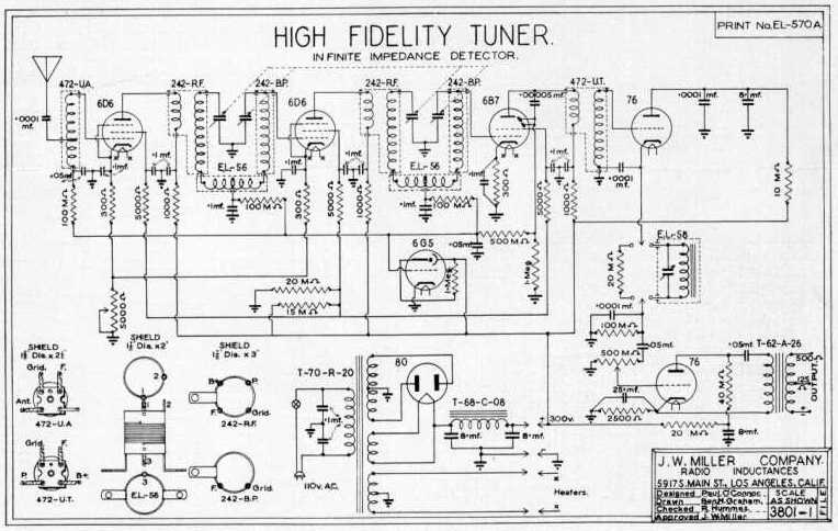 Band P TRF Radio Schematics